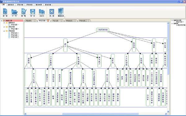 层次分析,adc法,灰色白化权函数法