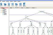 多领域效能评估分析系统
