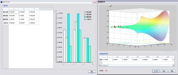 火灾实验数据综合分析系统解决方案