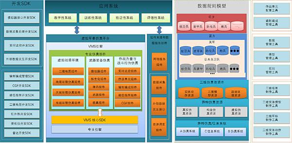 虚拟军事雷竞技网页版平台,VMS平台